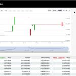 screenshot of DAX interface