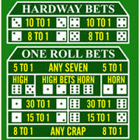 hard way bet area